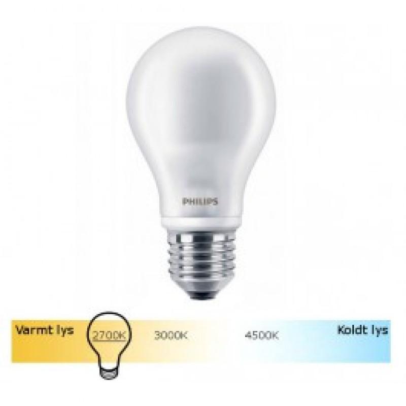 LED pærer.jpg